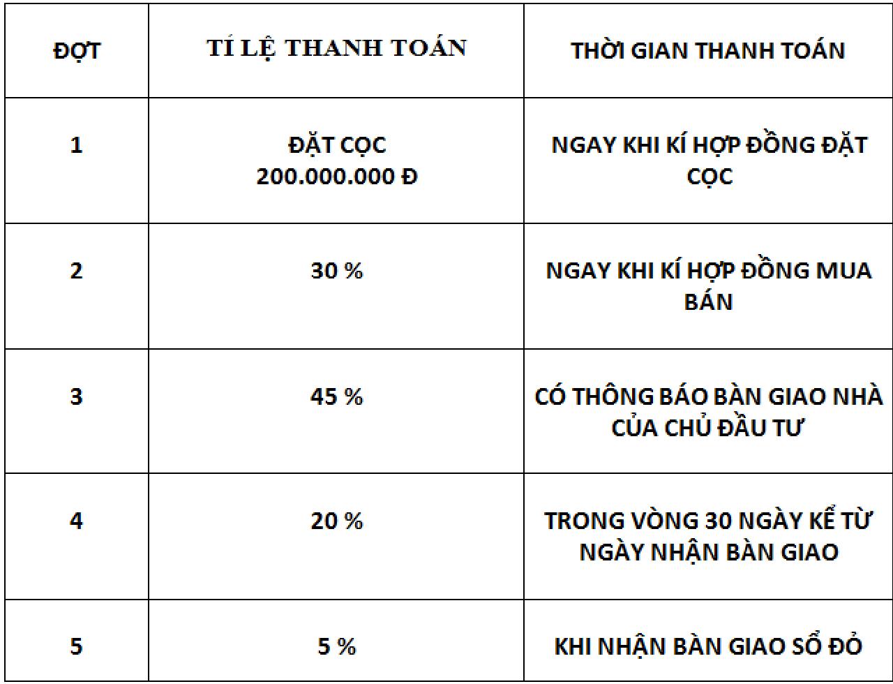 Dự án Monbay Hạ Long