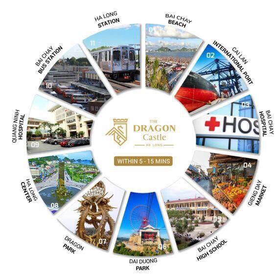 chung cư Dragon castle Hạ Long