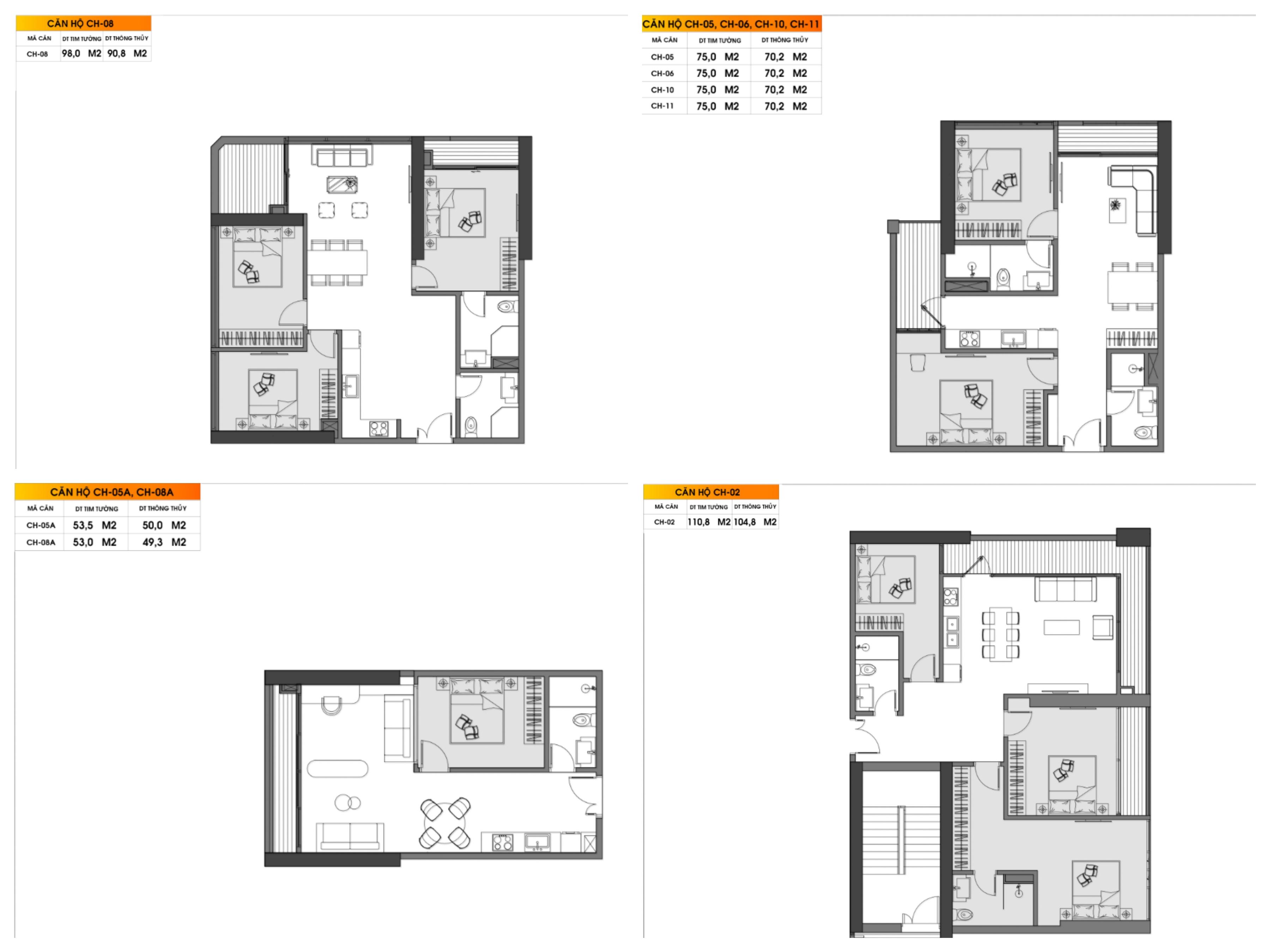 các loại căn hộ từ 1 ngủ đến 3 ngủ của tòa chung cư